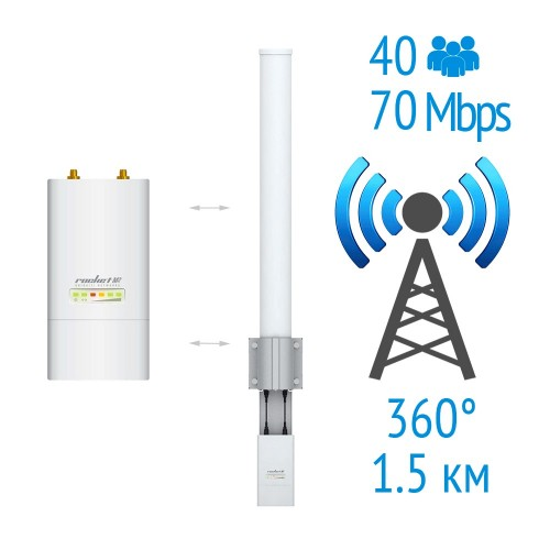 Базова станція 2.4 GHz з Rocket M2 Ubiquiti і AirMax Omni 2G-10 Ubiquiti
