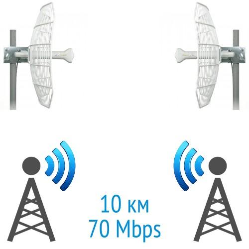 Беспроводной мост 2.4 GHz на базе 2 x AirGrid M2 HP 20dBi Ubiquiti
