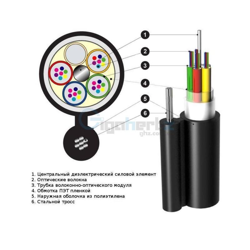 Волоконно-оптичний кабель Южкабель ОПт-96А8 (8х12)-4,0