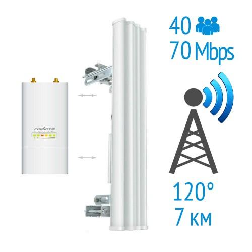 Базовая станция 5 GHz из Rocket M5 Ubiquiti и AirMax Sector 5G-19-120 Ubiquiti