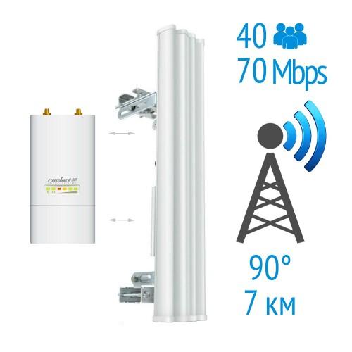 Базовая станция 5 GHz из Rocket M5 Ubiquiti и AirMax Sector 5G-20-90 Ubiquiti