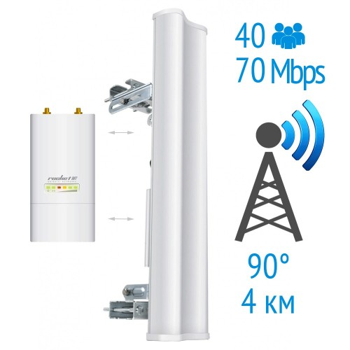 Базова станція 2.4 GHz з Rocket M2 Ubiquiti і AirMax Sector 2G-16-90 Ubiquiti