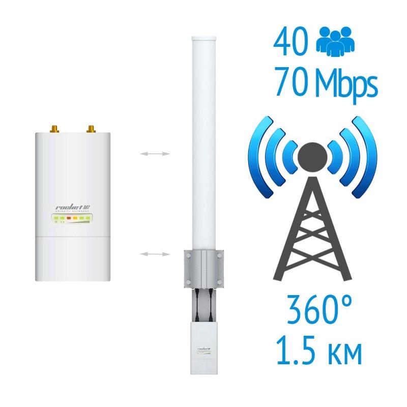 Базовая станция 2.4 GHz из Rocket M2 Ubiquiti и AirMax Omni 2G-10 Ubiquiti