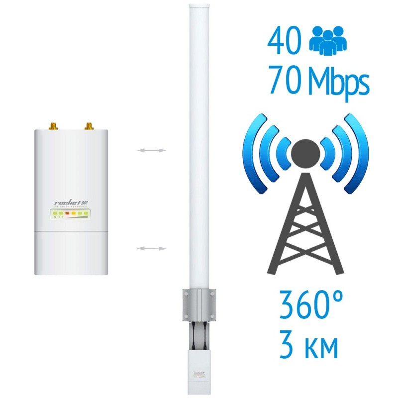 Базовая станция 2.4 GHz из Rocket M2 Ubiquiti и AirMax Omni 2G-13 Ubiquiti