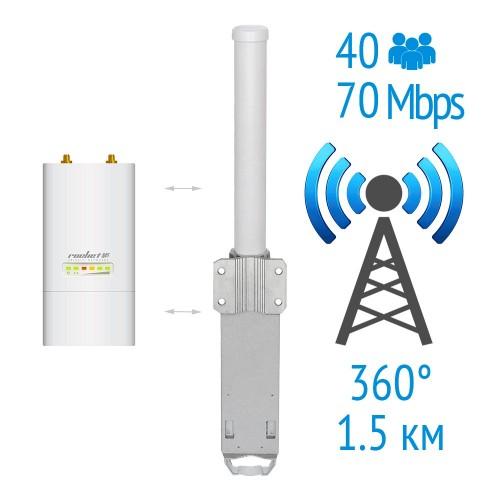 Базовая станция 5 GHz из Rocket M5 Ubiquiti и AirMax Omni 5G-10 Ubiquiti