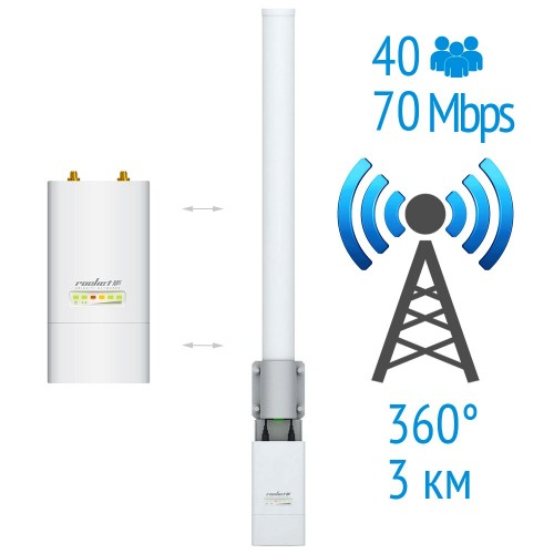 Базовая станция 5 GHz из Rocket M5 Ubiquiti и AirMax Omni 5G-13 Ubiquiti