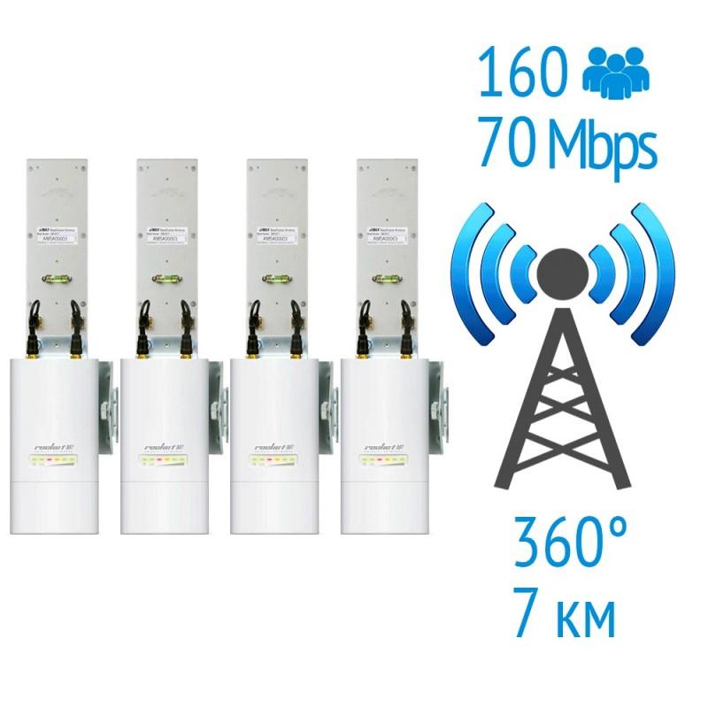 Базова станція 5 GHz з 4 x Rocket M5 Ubiquiti і 4 x AirMax Sector 5G-20-90 Ubiquiti