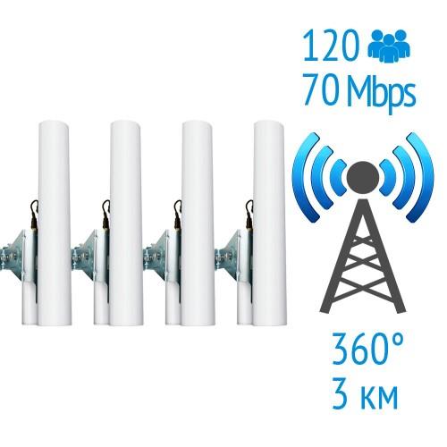 Базовая станция 5 GHz из 4 x Rocket M5 Ubiquiti и 4 x AirMax Sector 5G-17-90 Ubiquiti