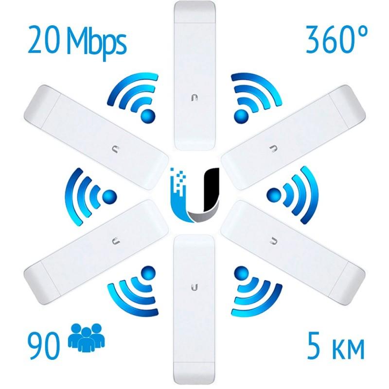 Базова станція WiFi до 90 клієнтів. MIMO 2x2