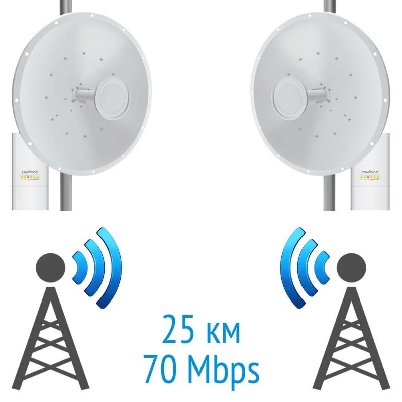 Беспроводной мост 5 GHz на базе 2 x RocketDish 5G-30 Ubiquiti и 2 x Rocket M5 Ubiquiti