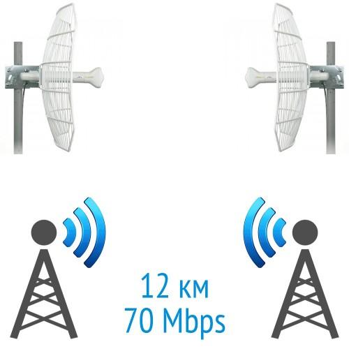 Бездротовий міст 2.4 GHz на базі 2 x AirGrid M5 HP 27dBi Ubiquiti