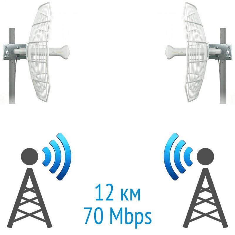 Беспроводной мост 5 GHz на базе 2 x AirGrid M5 HP 27dBi Ubiquiti