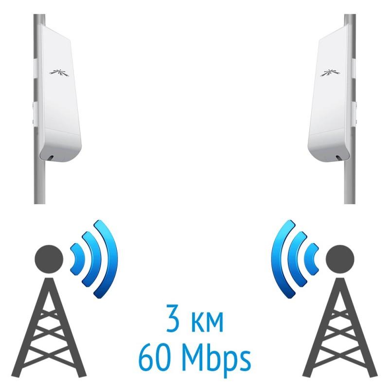 Бездротовий міст 5 GHz на базі 2 x NanoStation M5 Ubiquiti
