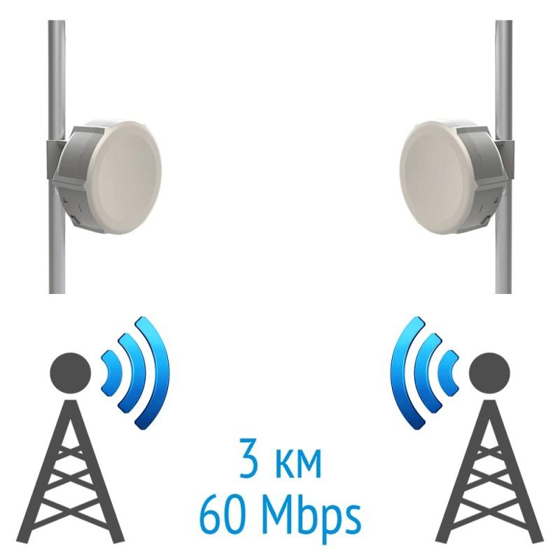 Бездротовий міст 5 GHz на базі 2 x SXT Lite5 MikroTik