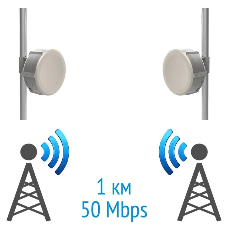 Бездротовий міст 2.4 GHz на базі 2 x SXT Lite2 MikroTik