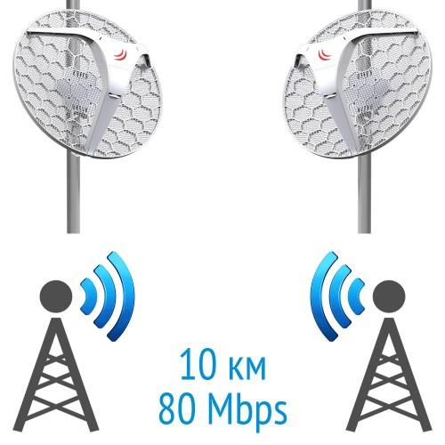 Бездротовий міст 5 GHz на базі 2 x LHG 5 MikroTik