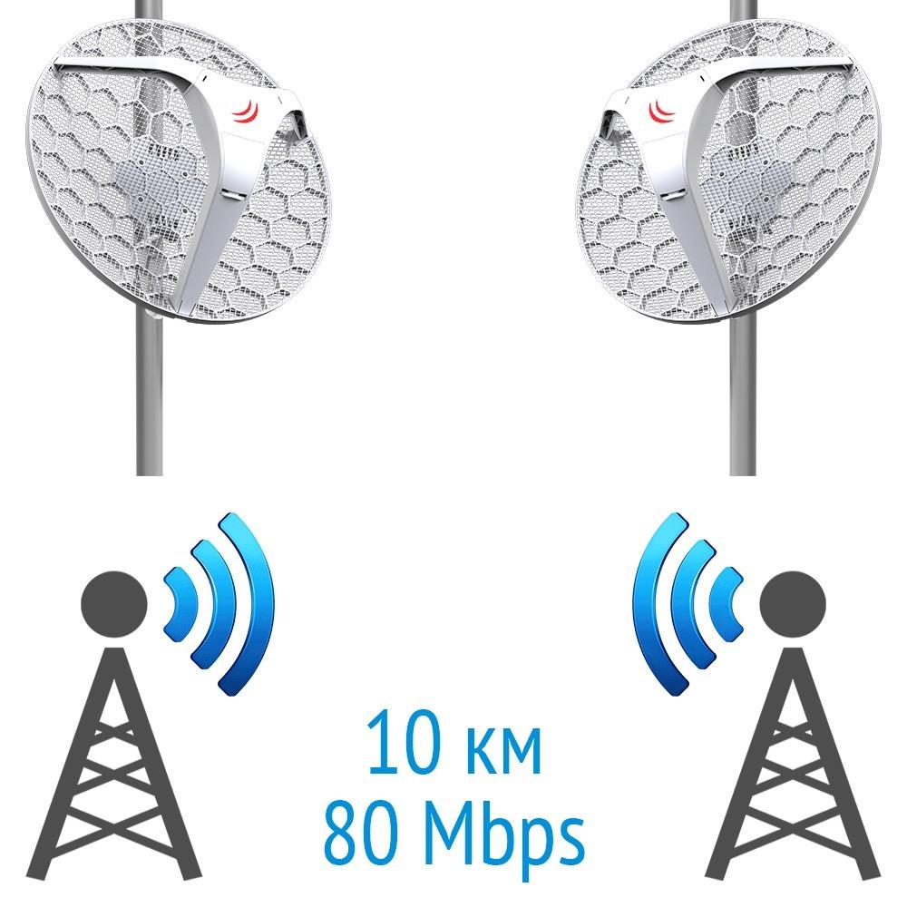 5 Ghz 2 X Lhg Mikrotik Rblhg 5nd Loading Zoom