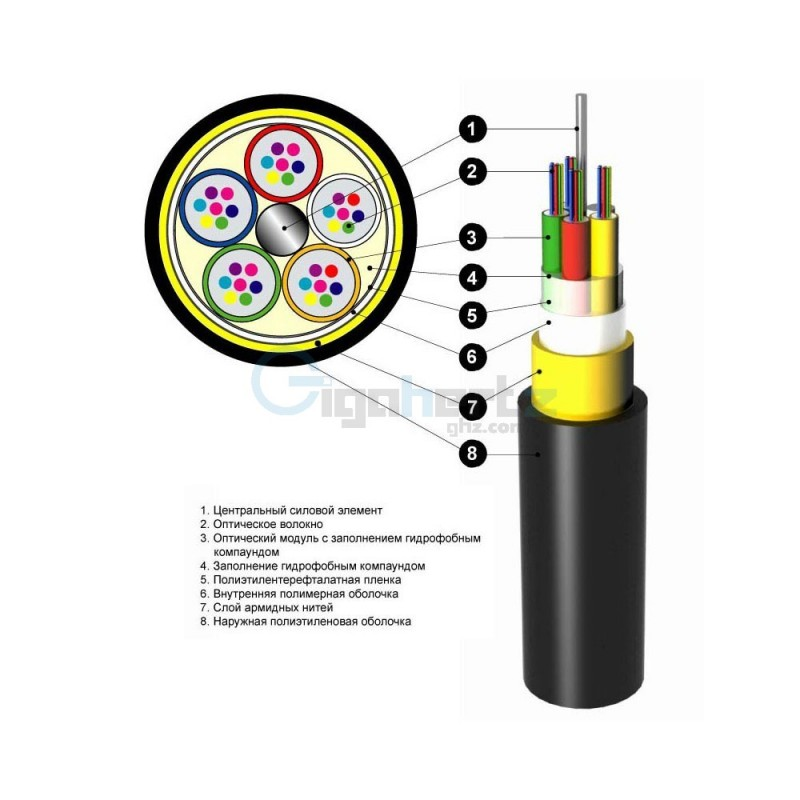 Волоконно-оптический кабель Южкабель ОАрП-64А6 (4х12+2х8)-6,0