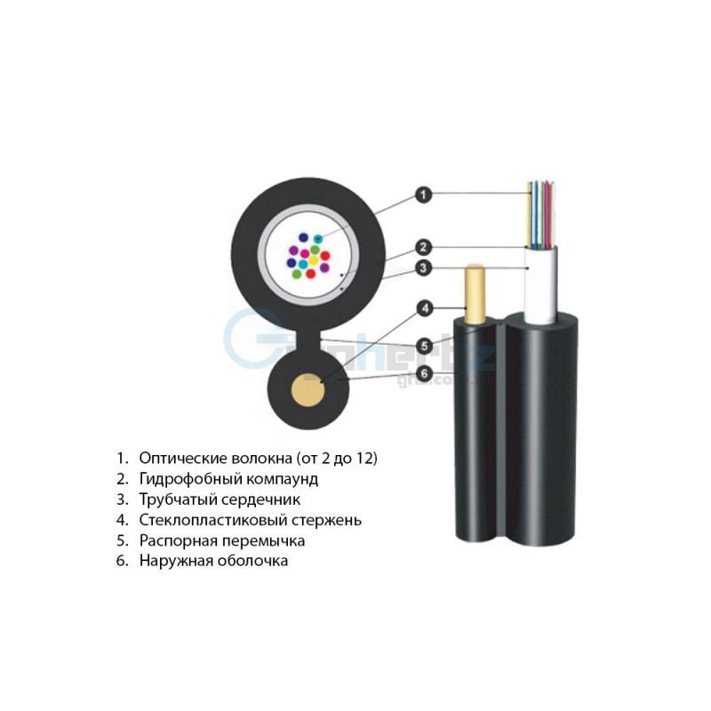 Волоконно-оптичний кабель Южкабель ОЦПТс-12А1 (1х12)-4,0 — ціна за 1 км