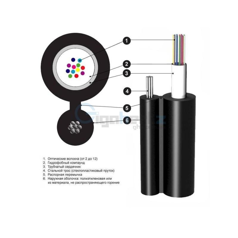 Волоконно-оптичний кабель Южкабель ОЦПТп-10А1 (1х10)-1,5 — ціна за 1 км