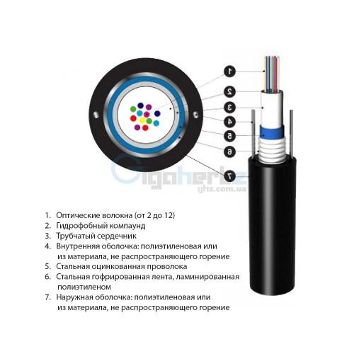 Волоконно-оптичний кабель Южкабель ОЦБгП-12А1 (1х12)-2,7 — ціна за 1 км
