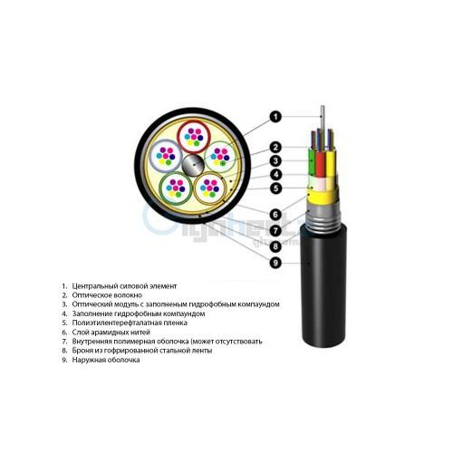 Волоконно-оптичний кабель Южкабель ОАрБгП-48А6 (4х12)-2,7