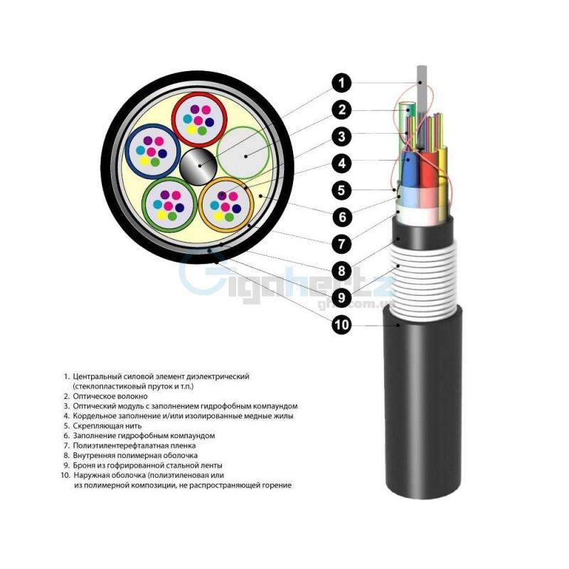 Волоконно-оптический кабель Южкабель ОБгПо-64А6 (4х12+2х8)-2,7