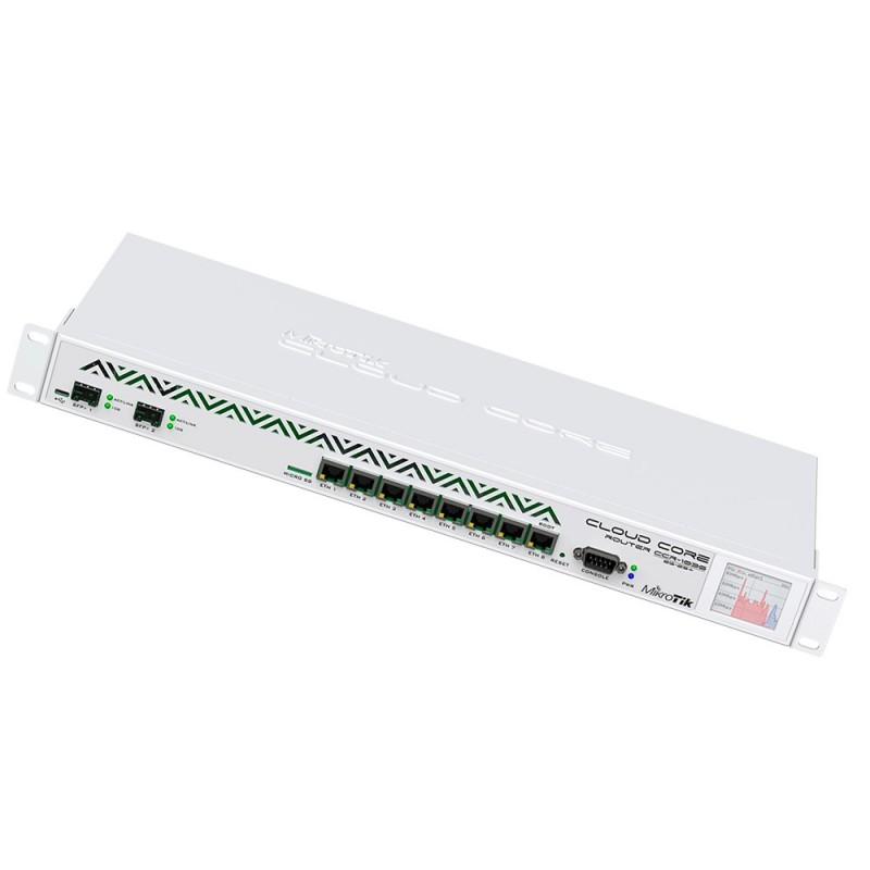 Cloud Core Router CCR1036-8G-2S+EM MikroTik