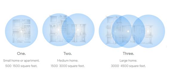 Как Google Wifi работает в квартире и в доме